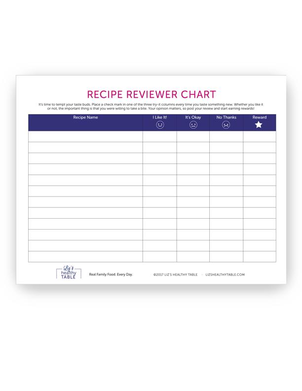 Recipe Reviewer Chart