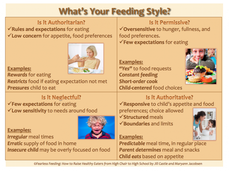 Feeding Styles via LizsHealthyTable.com #podcast