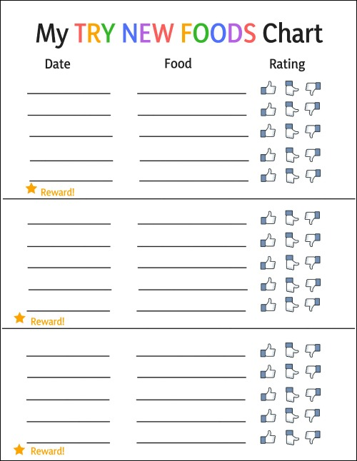 Try New Foods Chart