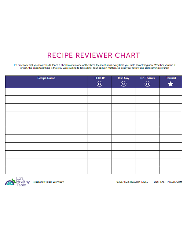 lht recipe reviewer chart preview