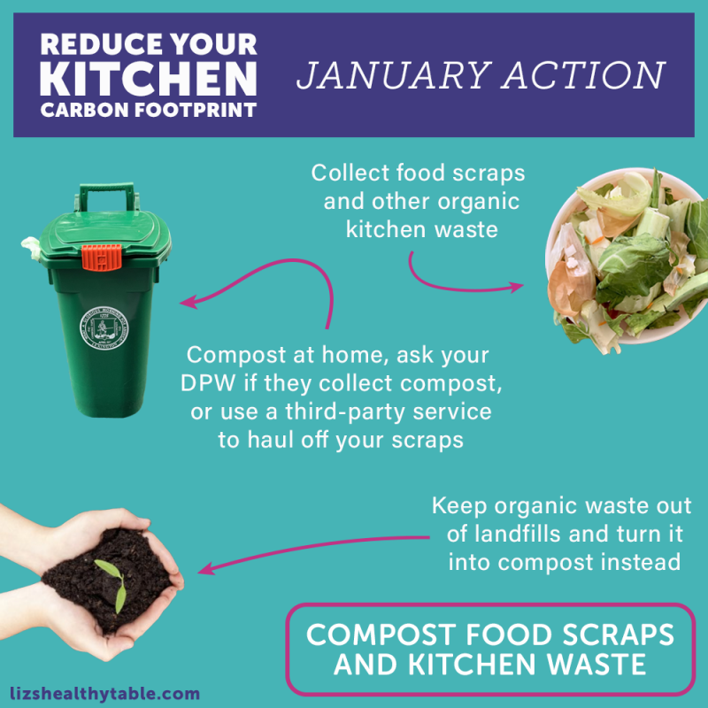 Reduce your kitchen carbon footprint - composting via lizshealthytable.com
