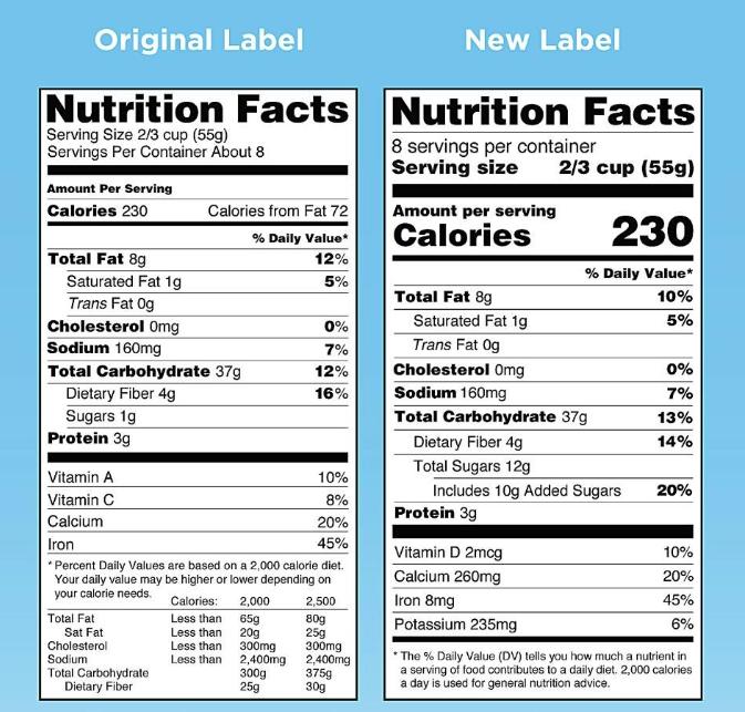 New Nutrition Facts Label with Bonnie Taub Dix via lpzshealthytable.com