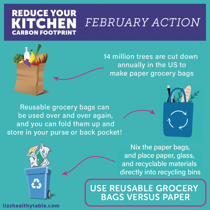 Reduce Your Kitchen Carbon Footprint: Use Reusable Grocery Bags Versus Paper via LizsHealthyTable.com