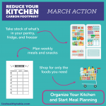 Reduce Your Kitchen Carbon Footprint: Organize Your Kitchen and Start Meal Planning